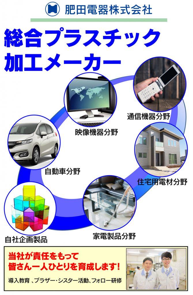 肥田電器株式会社